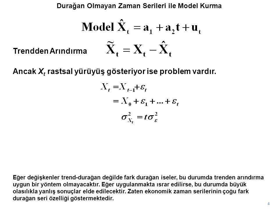 4 Ancak X t rastsal yürüyüş gösteriyor ise problem vardır.