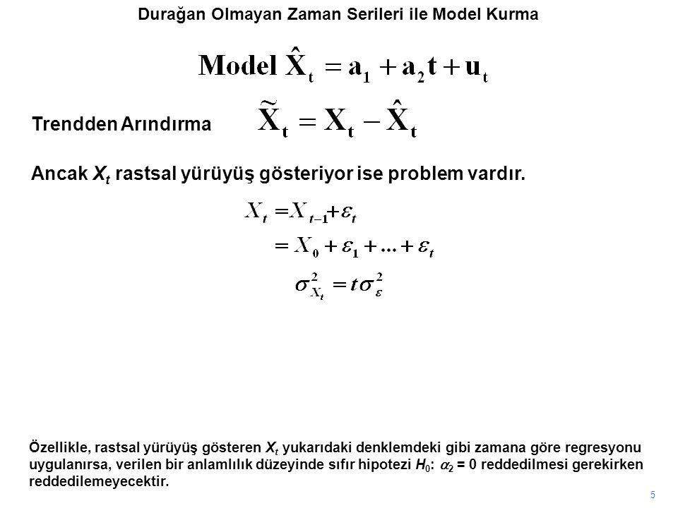 5 Özellikle, rastsal yürüyüş gösteren X t yukarıdaki denklemdeki gibi zamana göre regresyonu uygulanırsa, verilen bir anlamlılık düzeyinde sıfır hipotezi H 0 :  2 = 0 reddedilmesi gerekirken reddedilemeyecektir.
