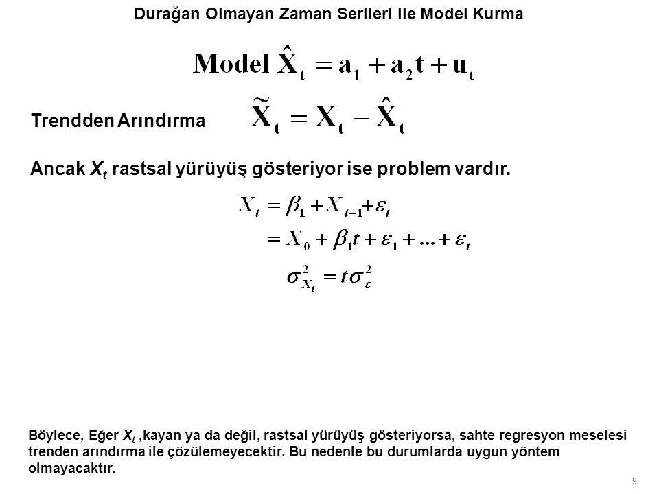 9 Böylece, Eğer X t,kayan ya da değil, rastsal yürüyüş gösteriyorsa, sahte regresyon meselesi trenden arındırma ile çözülemeyecektir. Bu nedenle bu du