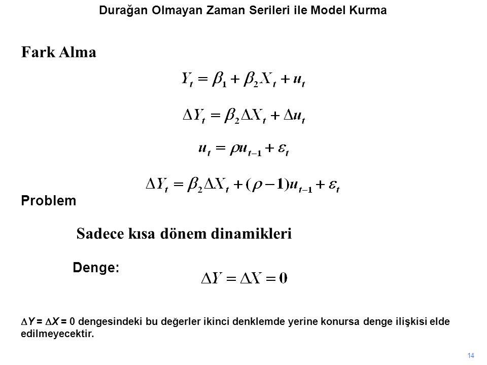 14  Y =  X = 0 dengesindeki bu değerler ikinci denklemde yerine konursa denge ilişkisi elde edilmeyecektir. Fark Alma Problem Sadece kısa dönem dina