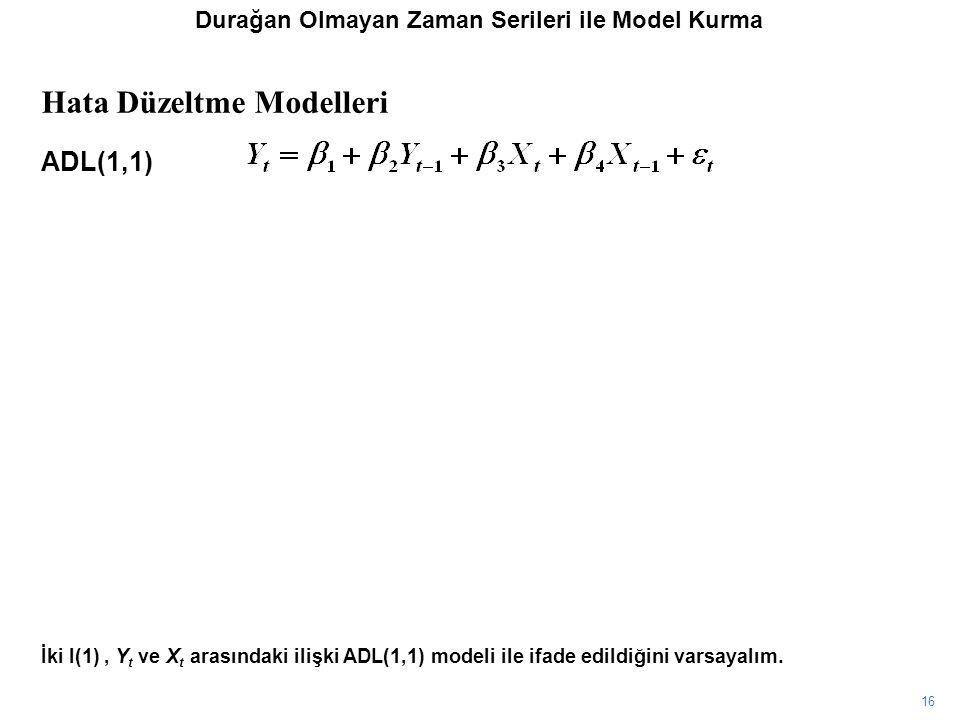 16 İki I(1), Y t ve X t arasındaki ilişki ADL(1,1) modeli ile ifade edildiğini varsayalım. Hata Düzeltme Modelleri ADL(1,1) Durağan Olmayan Zaman Seri