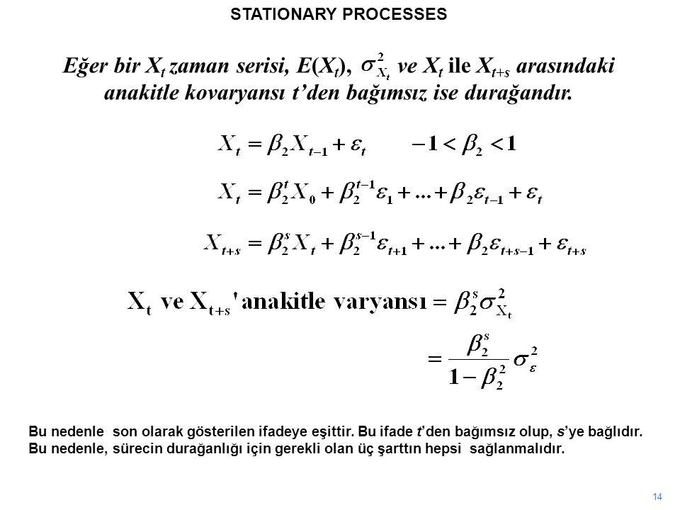 14 STATIONARY PROCESSES Eğer bir X t zaman serisi, E(X t ), ve X t ile X t+s arasındaki anakitle kovaryansı t'den bağımsız ise durağandır. Bu nedenle