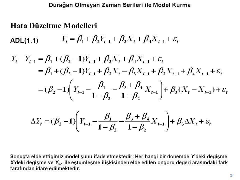 24 Sonuçta elde ettiğimiz model şunu ifade etmektedir: Her hangi bir dönemde Y'deki değişme X'deki değişme ve Y t–1 ile eştümleşme ilişkisinden elde edilen öngörü değeri arasındaki fark tarafından idare edilmektedir.