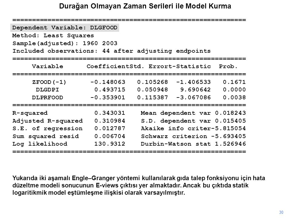 30 Yukarıda iki aşamalı Engle–Granger yöntemi kullanılarak gıda talep fonksiyonu için hata düzeltme modeli sonucunun E-views çıktısı yer almaktadır. A
