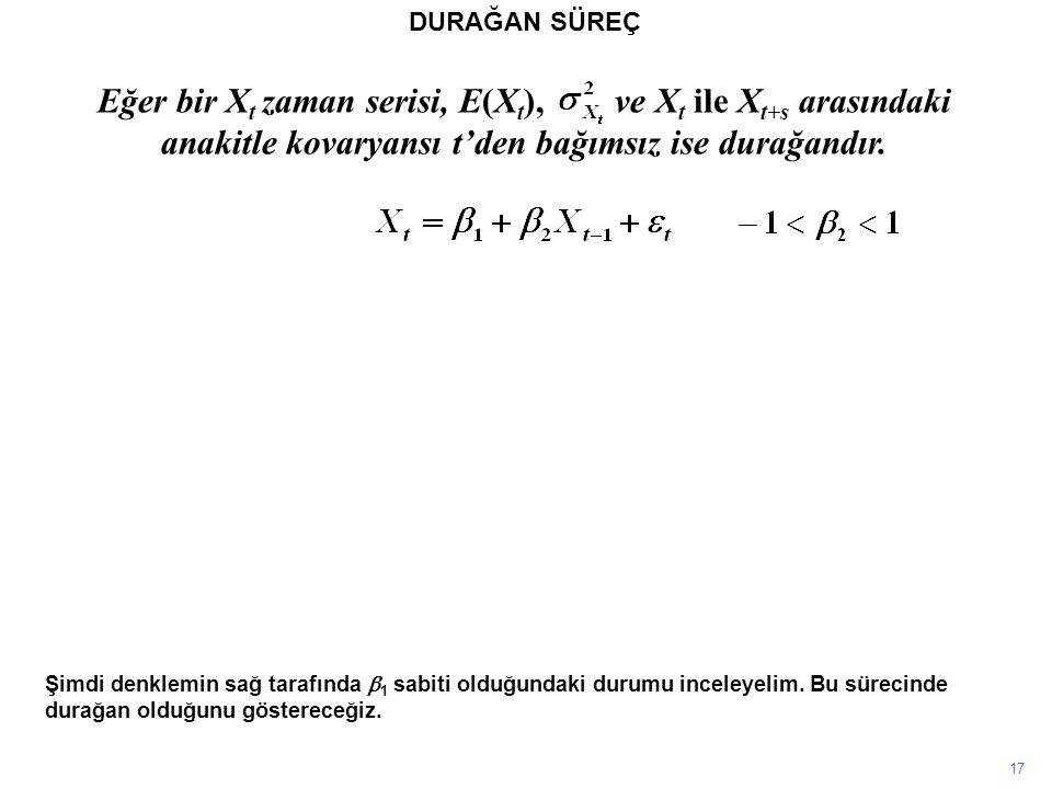 17 DURAĞAN SÜREÇ Şimdi denklemin sağ tarafında  1 sabiti olduğundaki durumu inceleyelim. Bu sürecinde durağan olduğunu göstereceğiz. Eğer bir X t zam