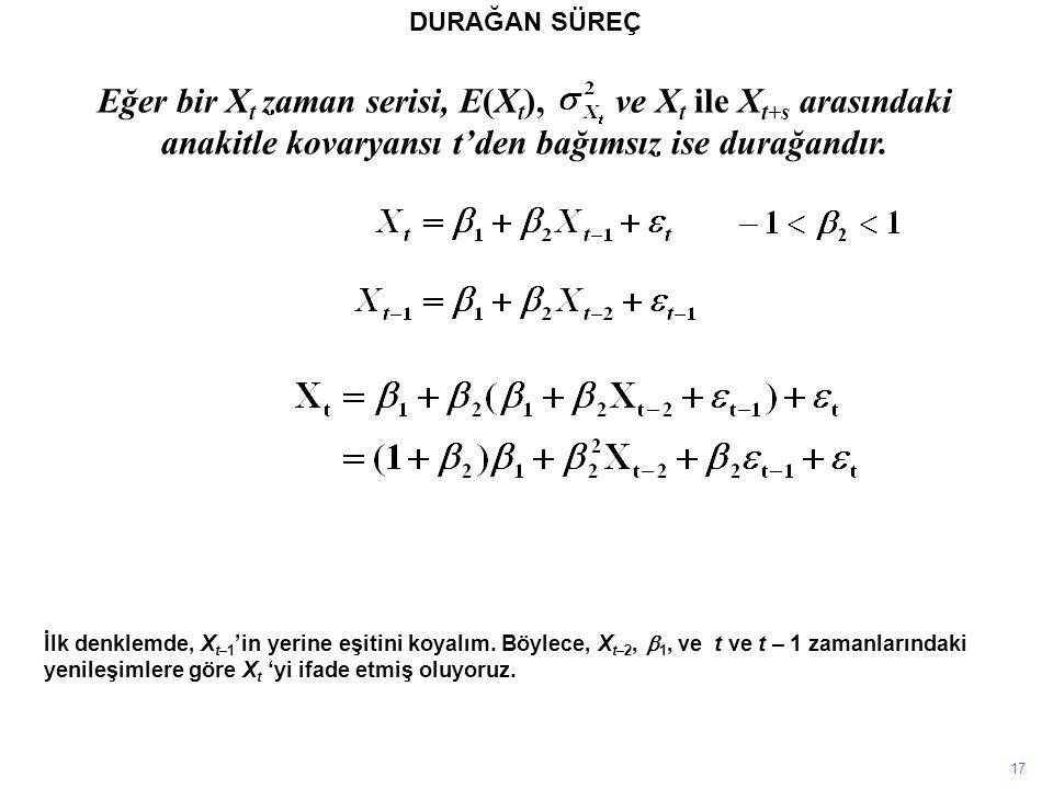 17 DURAĞAN SÜREÇ Eğer bir X t zaman serisi, E(X t ), ve X t ile X t+s arasındaki anakitle kovaryansı t'den bağımsız ise durağandır. İlk denklemde, X t