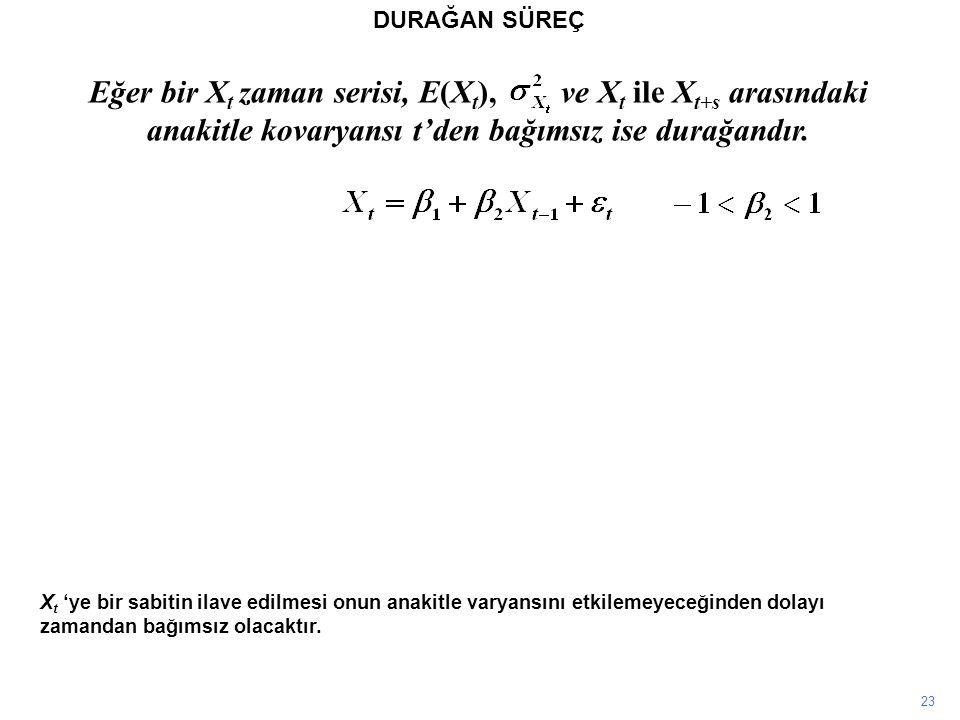 23 DURAĞAN SÜREÇ X t 'ye bir sabitin ilave edilmesi onun anakitle varyansını etkilemeyeceğinden dolayı zamandan bağımsız olacaktır.