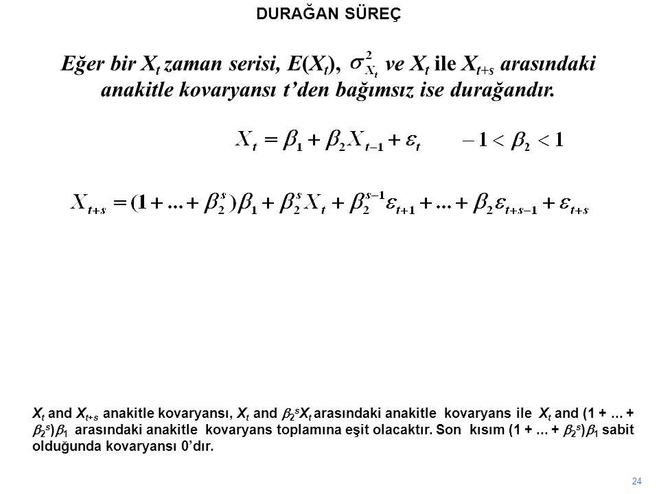 24 DURAĞAN SÜREÇ Eğer bir X t zaman serisi, E(X t ), ve X t ile X t+s arasındaki anakitle kovaryansı t'den bağımsız ise durağandır. X t and X t+s anak