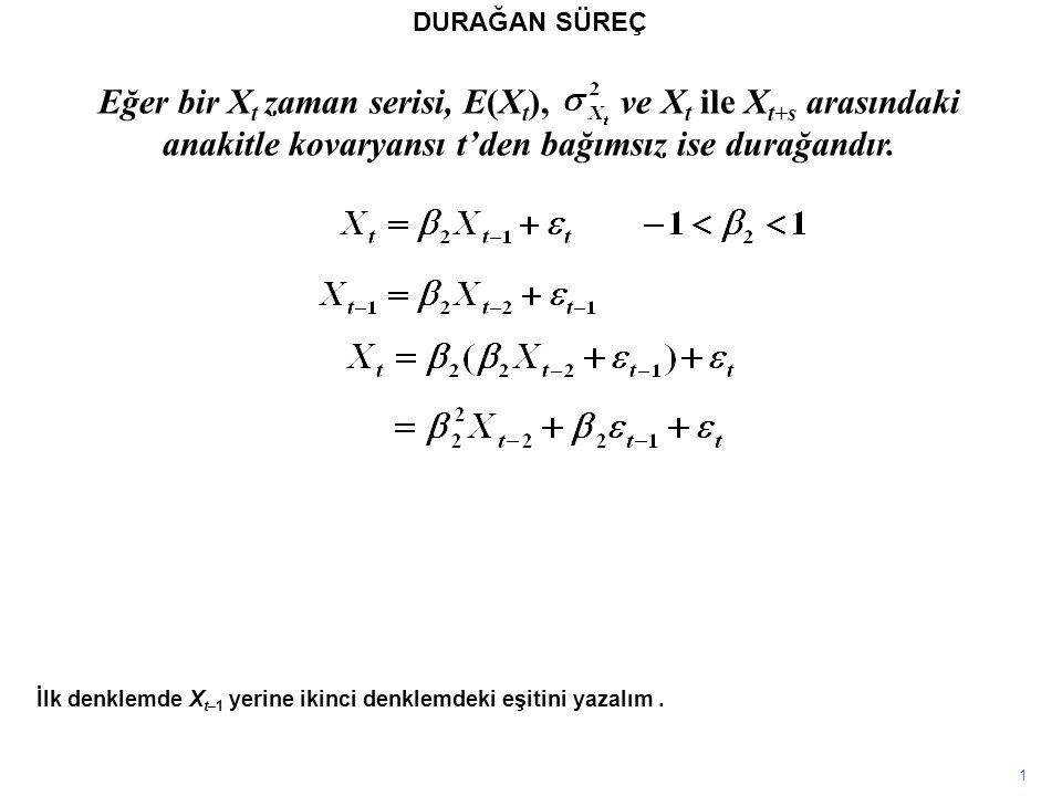 1 DURAĞAN SÜREÇ Eğer bir X t zaman serisi, E(X t ), ve X t ile X t+s arasındaki anakitle kovaryansı t'den bağımsız ise durağandır.