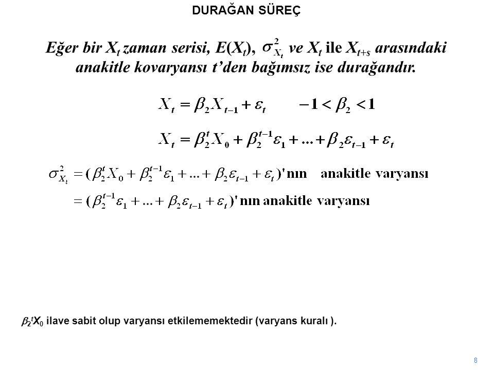 8 DURAĞAN SÜREÇ  2 t X 0 ilave sabit olup varyansı etkilememektedir (varyans kuralı ). Eğer bir X t zaman serisi, E(X t ), ve X t ile X t+s arasındak