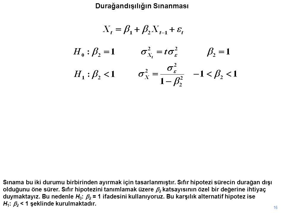 16 Sınama bu iki durumu birbirinden ayırmak için tasarlanmıştır. Sıfır hipotezi sürecin durağan dışı olduğunu öne sürer. Sıfır hipotezini tanımlamak ü