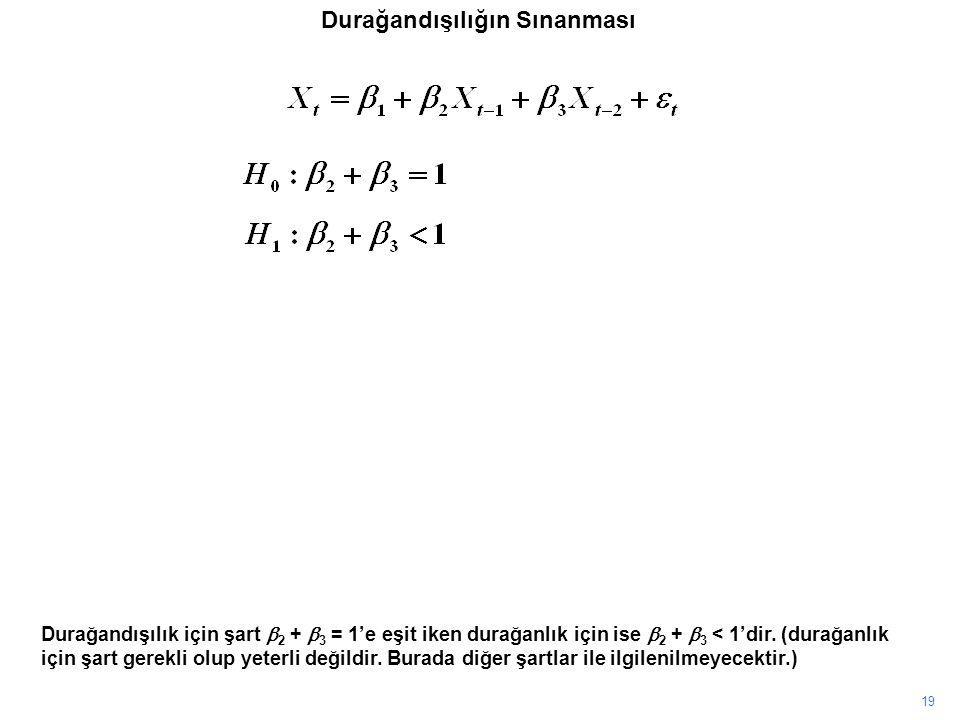 19 Durağandışılık için şart  2 +  3 = 1'e eşit iken durağanlık için ise  2 +  3 < 1'dir. (durağanlık için şart gerekli olup yeterli değildir. Bura