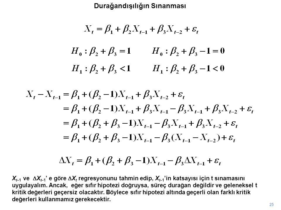 25 X t–1 ve  X t–1 ' e göre  X t regresyonunu tahmin edip, X t–1 'in katsayısı için t sınamasını uygulayalım. Ancak, eğer sıfır hipotezi doğruysa, s