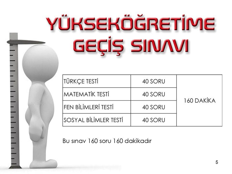 YGS'DEKİ TESTLER VE SORU SAYILARI TESTLERDERSLERSORU SAYISITOPLAM SORU S.