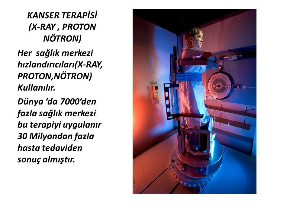 KANSER TERAPİSİ (X-RAY, PROTON NÖTRON) Her sağlık merkezi hızlandırıcıları(X-RAY, PROTON,NÖTRON) Kullanılır.