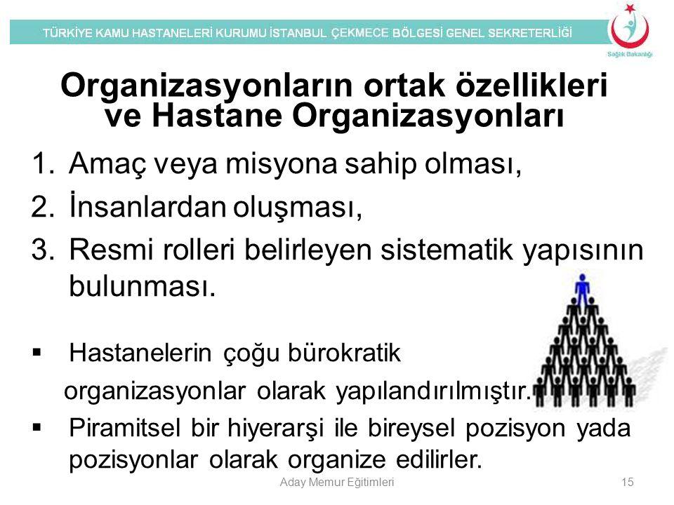 Organizasyonların ortak özellikleri ve Hastane Organizasyonları 1.Amaç veya misyona sahip olması, 2.İnsanlardan oluşması, 3.Resmi rolleri belirleyen s