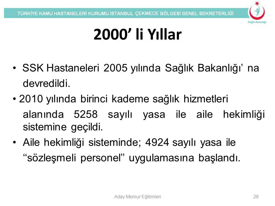 2000' li Yıllar SSK Hastaneleri 2005 yılında Sağlık Bakanlığı' na devredildi. 2010 yılında birinci kademe sağlık hizmetleri alanında 5258 sayılı yasa