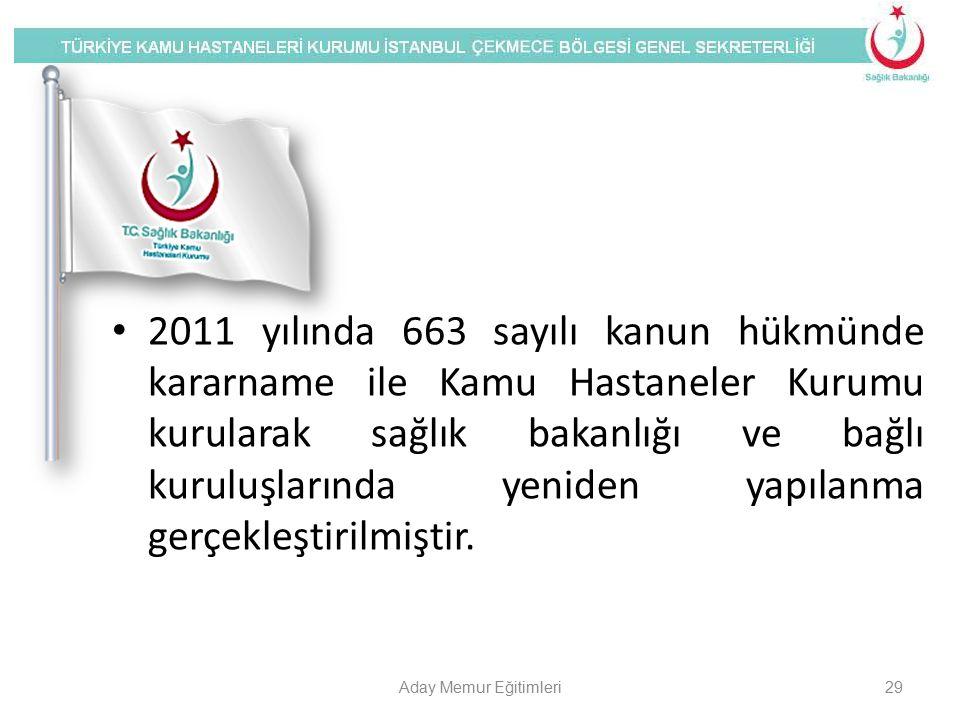 2011 yılında 663 sayılı kanun hükmünde kararname ile Kamu Hastaneler Kurumu kurularak sağlık bakanlığı ve bağlı kuruluşlarında yeniden yapılanma gerçe