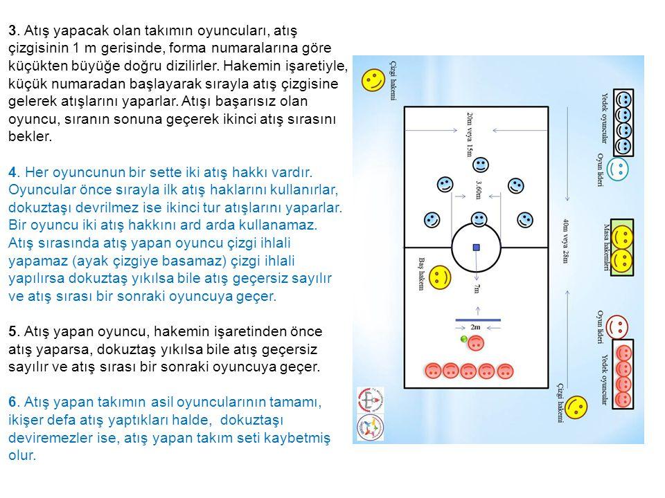 3. Atış yapacak olan takımın oyuncuları, atış çizgisinin 1 m gerisinde, forma numaralarına göre küçükten büyüğe doğru dizilirler. Hakemin işaretiyle,