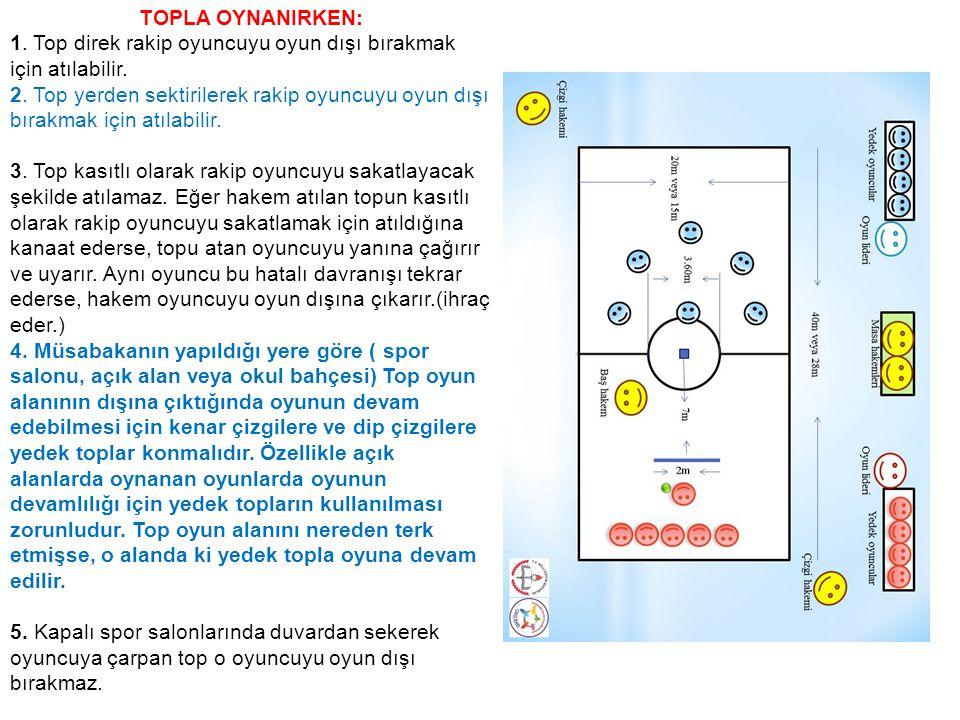 TOPLA OYNANIRKEN: 1. Top direk rakip oyuncuyu oyun dışı bırakmak için atılabilir. 2. Top yerden sektirilerek rakip oyuncuyu oyun dışı bırakmak için at
