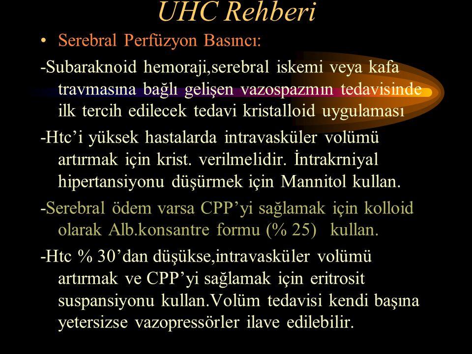 UHC Rehberi Serebral Perfüzyon Basıncı: -Subaraknoid hemoraji,serebral iskemi veya kafa travmasına bağlı gelişen vazospazmın tedavisinde ilk tercih ed