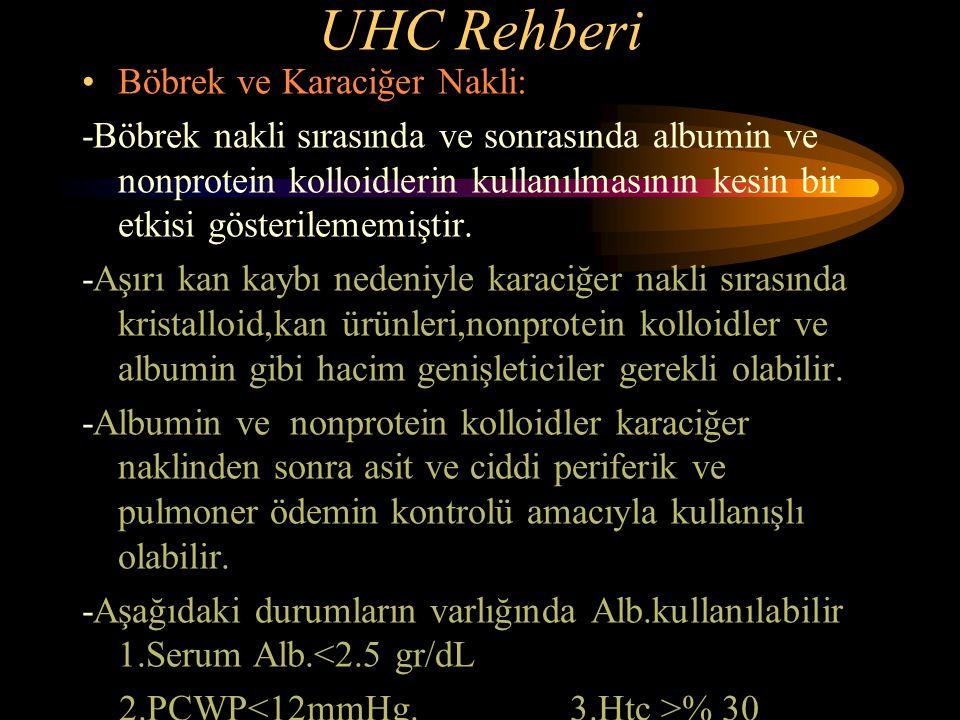 UHC Rehberi Böbrek ve Karaciğer Nakli: -Böbrek nakli sırasında ve sonrasında albumin ve nonprotein kolloidlerin kullanılmasının kesin bir etkisi göste