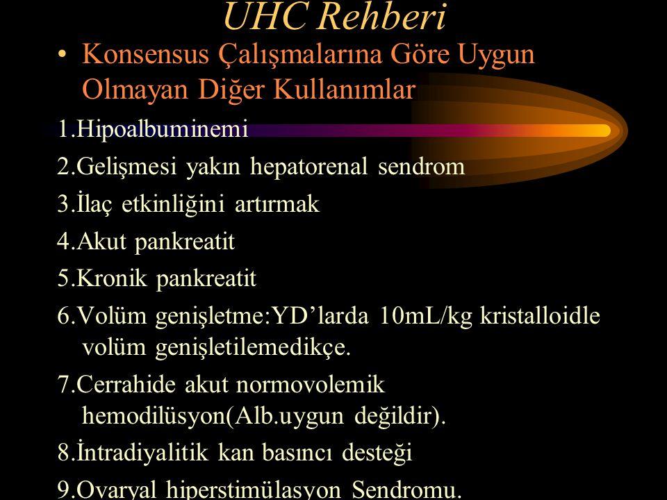 UHC Rehberi Konsensus Çalışmalarına Göre Uygun Olmayan Diğer Kullanımlar 1.Hipoalbuminemi 2.Gelişmesi yakın hepatorenal sendrom 3.İlaç etkinliğini art