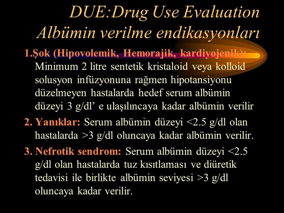 DUE:Drug Use Evaluation Albümin verilme endikasyonları 1.Şok (Hipovolemik, Hemorajik, kardiyojenik): Minimum 2 litre sentetik kristaloid veya kolloid