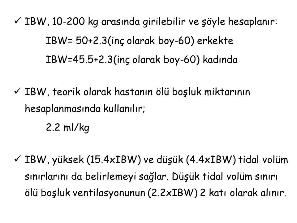 IBW, 10-200 kg arasında girilebilir ve şöyle hesaplanır: IBW= 50+2.3(inç olarak boy-60) erkekte IBW=45.5+2.3(inç olarak boy-60) kadında IBW, teorik ol