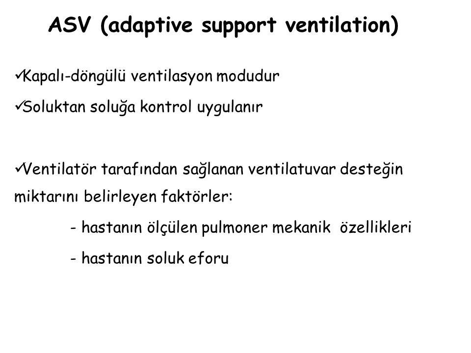 Hastanın eforu algılandığında, ASV basınç limitli volüm hedefli ve flow döngülü olarak çalışır (dual kontrollü PS soluğu).
