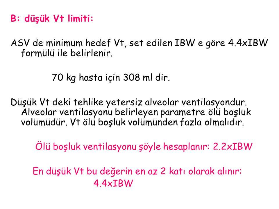 B: düşük Vt limiti: ASV de minimum hedef Vt, set edilen IBW e göre 4.4xIBW formülü ile belirlenir. 70 kg hasta için 308 ml dir. Düşük Vt deki tehlike