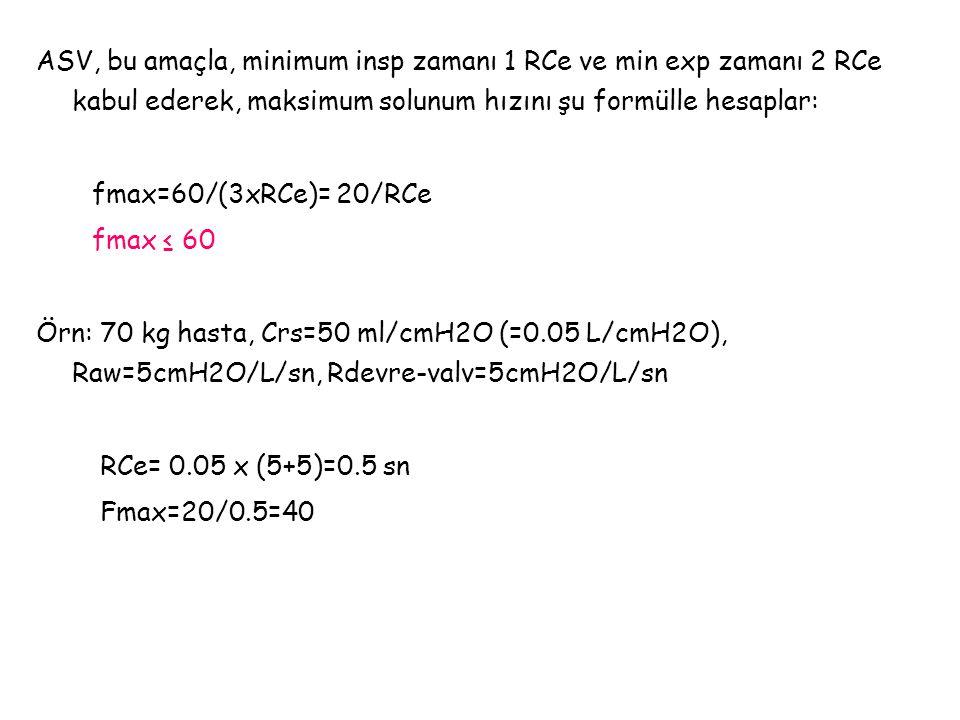 ASV, bu amaçla, minimum insp zamanı 1 RCe ve min exp zamanı 2 RCe kabul ederek, maksimum solunum hızını şu formülle hesaplar: fmax=60/(3xRCe)= 20/RCe