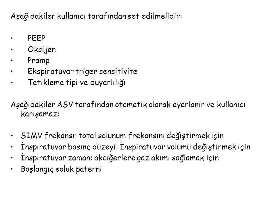 Aşağıdakiler kullanıcı tarafından set edilmelidir: PEEP Oksijen Pramp Ekspiratuvar triger sensitivite Tetikleme tipi ve duyarlılığı Aşağıdakiler ASV t