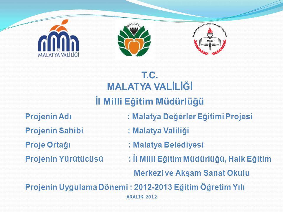 T.C. MALATYA VALİLİĞİ İl Milli Eğitim Müdürlüğü Projenin Adı : Malatya Değerler Eğitimi Projesi Projenin Sahibi : Malatya Valiliği Proje Ortağı : Mala