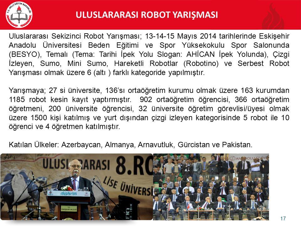 ULUSLARARASI ROBOT YARIŞMASI 17 Uluslararası Sekizinci Robot Yarışması; 13-14-15 Mayıs 2014 tarihlerinde Eskişehir Anadolu Üniversitesi Beden Eğitimi