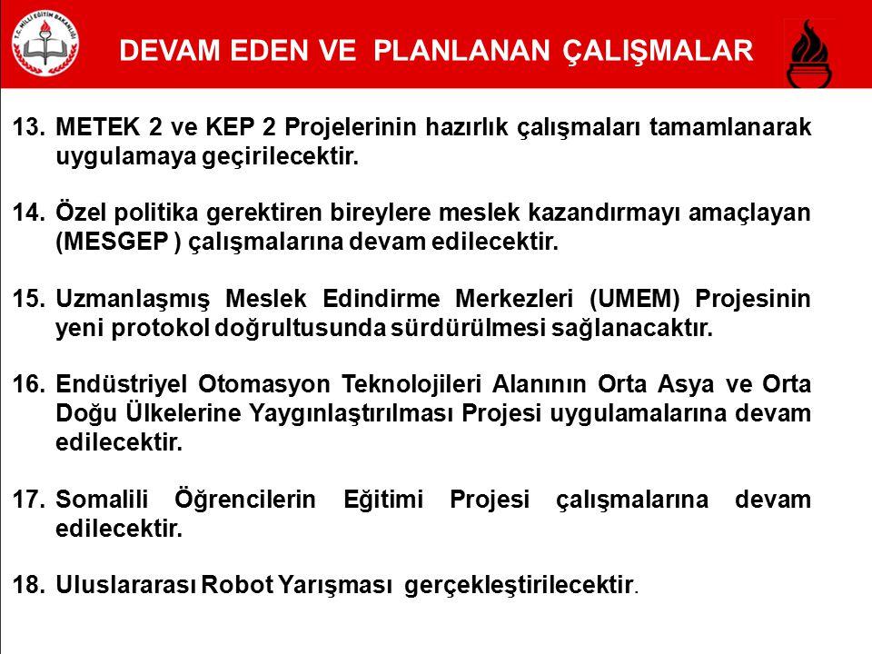 DEVAM EDEN VE PLANLANAN ÇALIŞMALAR 13.METEK 2 ve KEP 2 Projelerinin hazırlık çalışmaları tamamlanarak uygulamaya geçirilecektir. 14.Özel politika gere