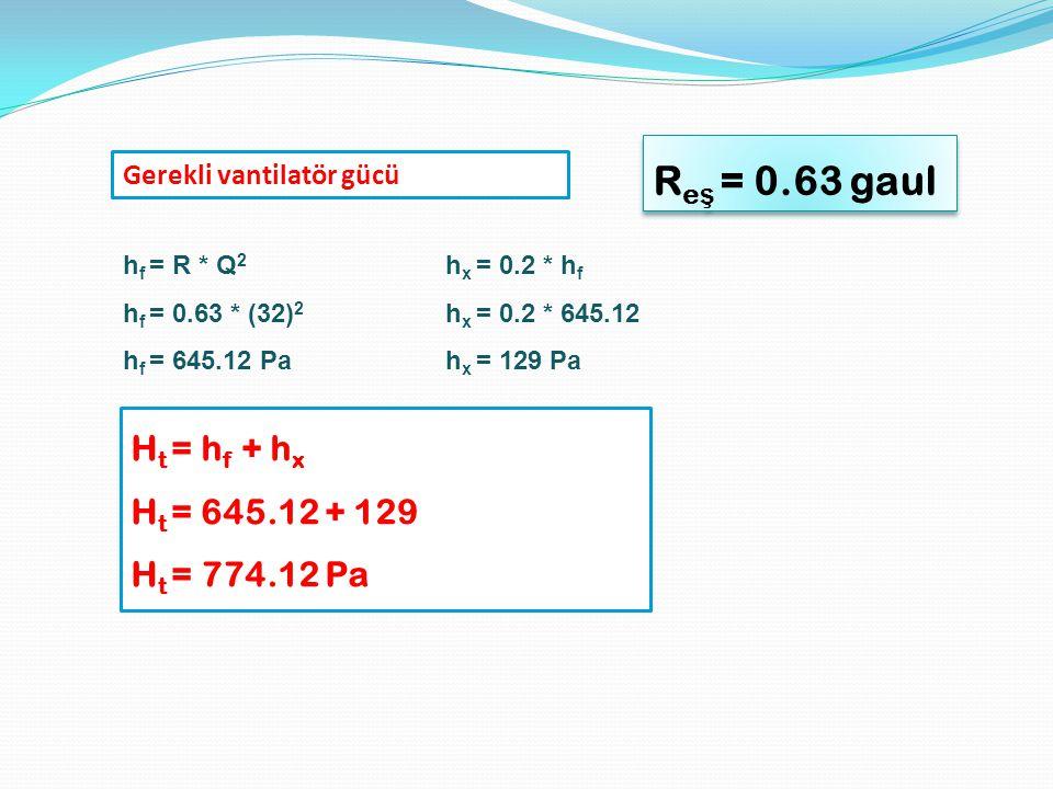 Gerekli vantilatör gücü h f = R * Q 2 h f = 0.63 * (32) 2 h f = 645.12 Pa h x = 0.2 * h f h x = 0.2 * 645.12 h x = 129 Pa R e ş = 0.63 gaul H t = h f