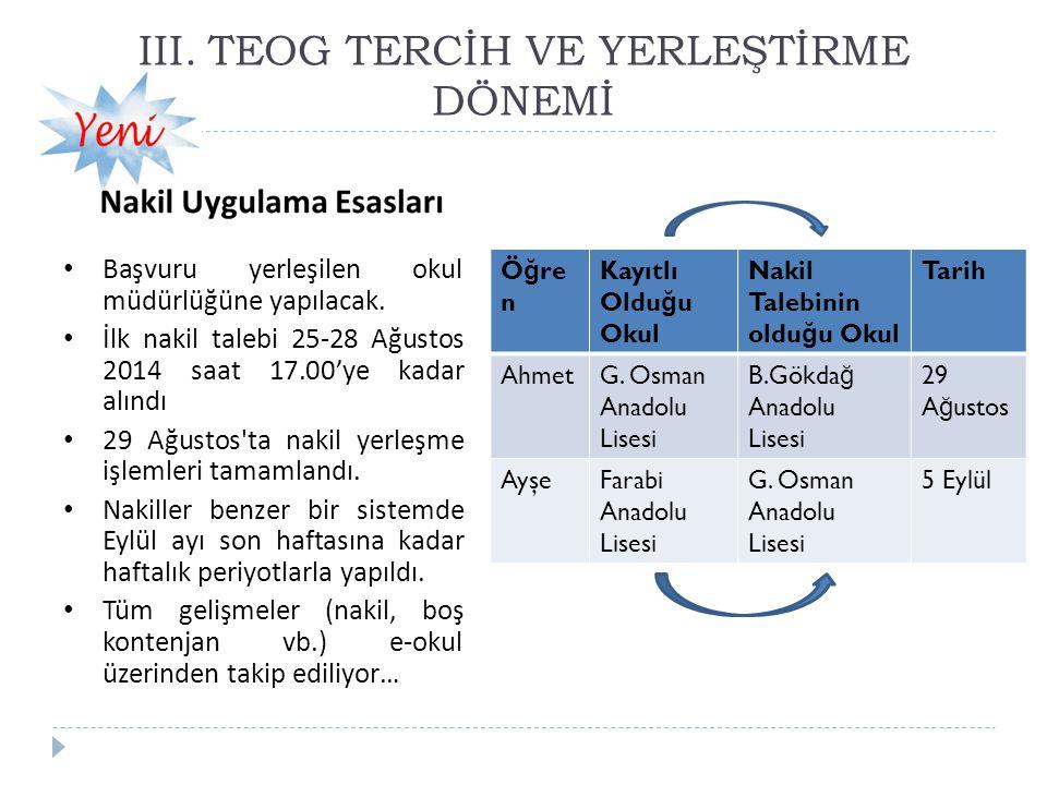III. TEOG TERCİH VE YERLEŞTİRME DÖNEMİ Başvuru yerleşilen okul müdürlüğüne yapılacak. İlk nakil talebi 25-28 Ağustos 2014 saat 17.00'ye kadar alındı 2