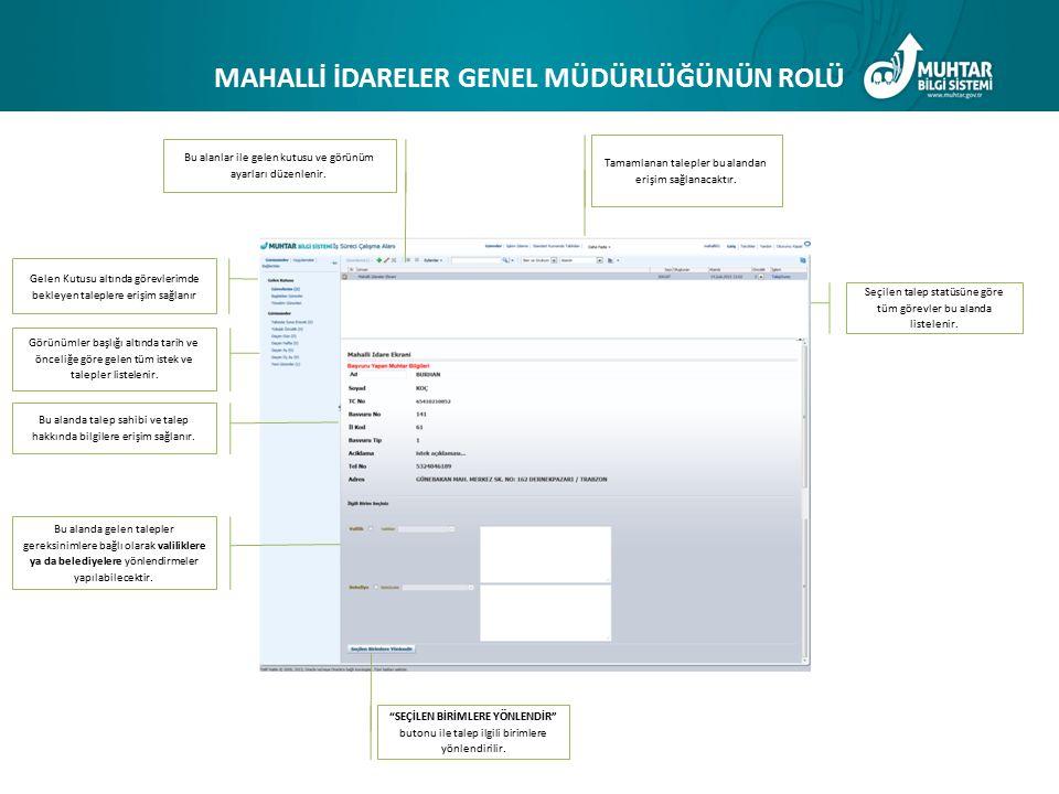 Gelen Kutusu altında görevlerimde bekleyen taleplere erişim sağlanır Seçilen talep statüsüne göre tüm görevler bu alanda listelenir.