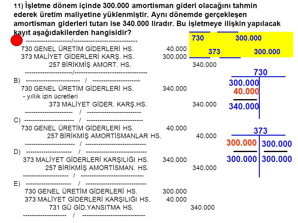 11) İşletme dönem içinde 300.000 amortisman gideri olacağını tahmin ederek üretim maliyetine yüklenmiştir.
