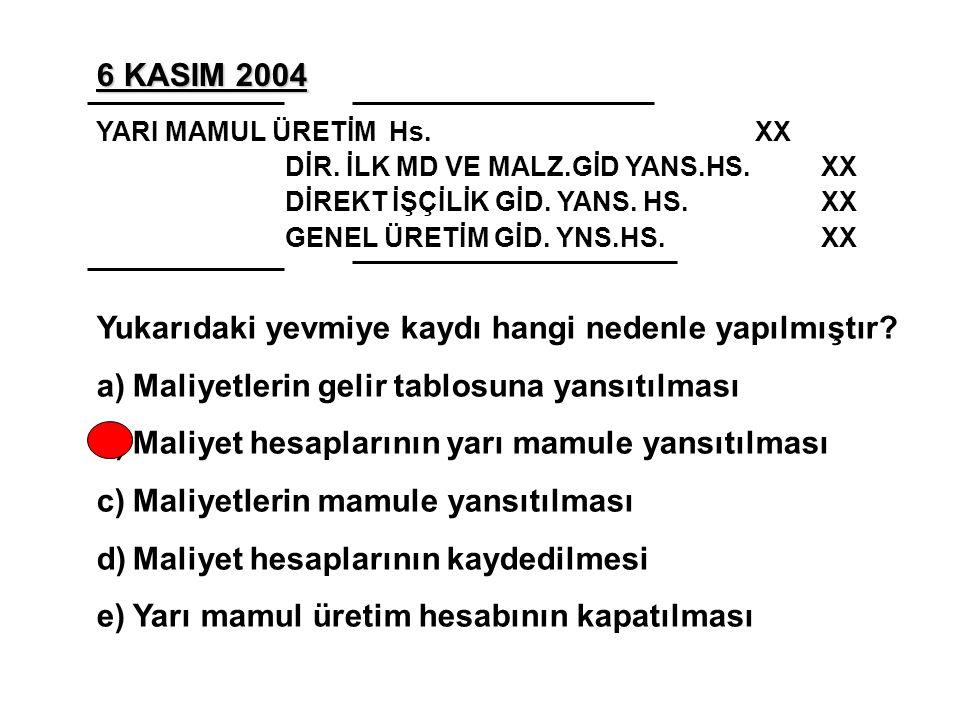 6 KASIM 2004 YARI MAMUL ÜRETİM Hs.XX DİR. İLK MD VE MALZ.GİD YANS.HS.XX DİREKT İŞÇİLİK GİD.