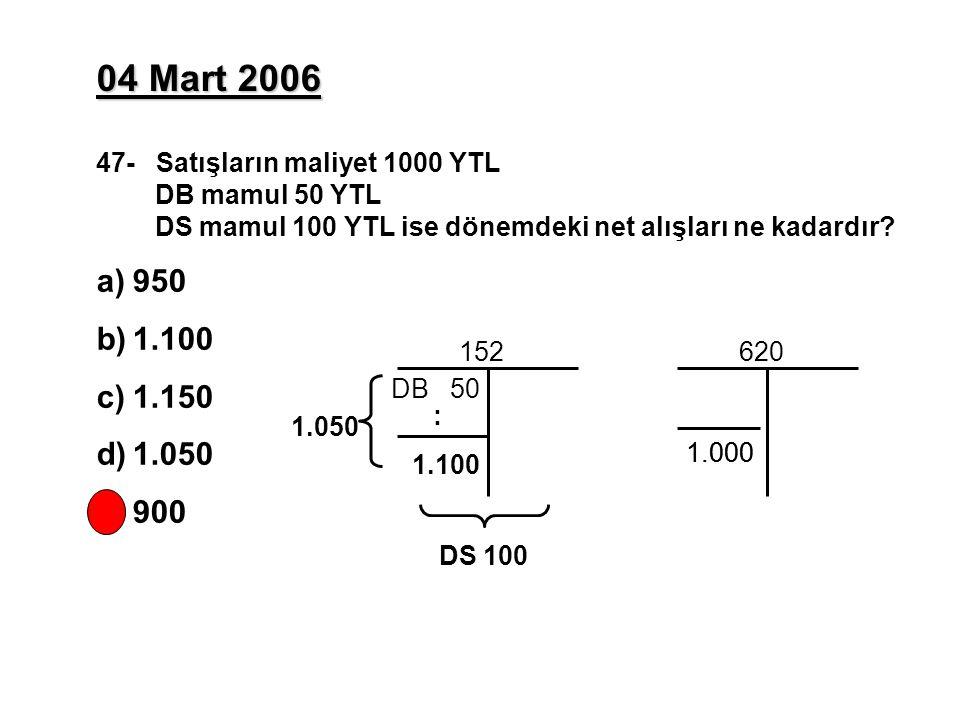 04 Mart 2006 47- Satışların maliyet 1000 YTL DB mamul 50 YTL DS mamul 100 YTL ise dönemdeki net alışları ne kadardır.