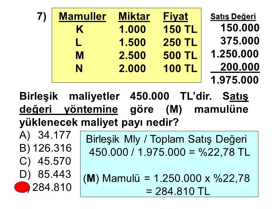 7) Mamuller Miktar Fiyat K1.000150 TL L1.500 250 TL M 2.500 500 TL N 2.000100 TL Birleşik maliyetler 450.000 TL'dir.