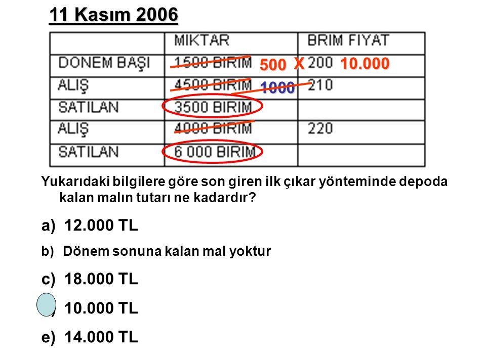 11 Kasım 2006 Yukarıdaki bilgilere göre son giren ilk çıkar yönteminde depoda kalan malın tutarı ne kadardır.
