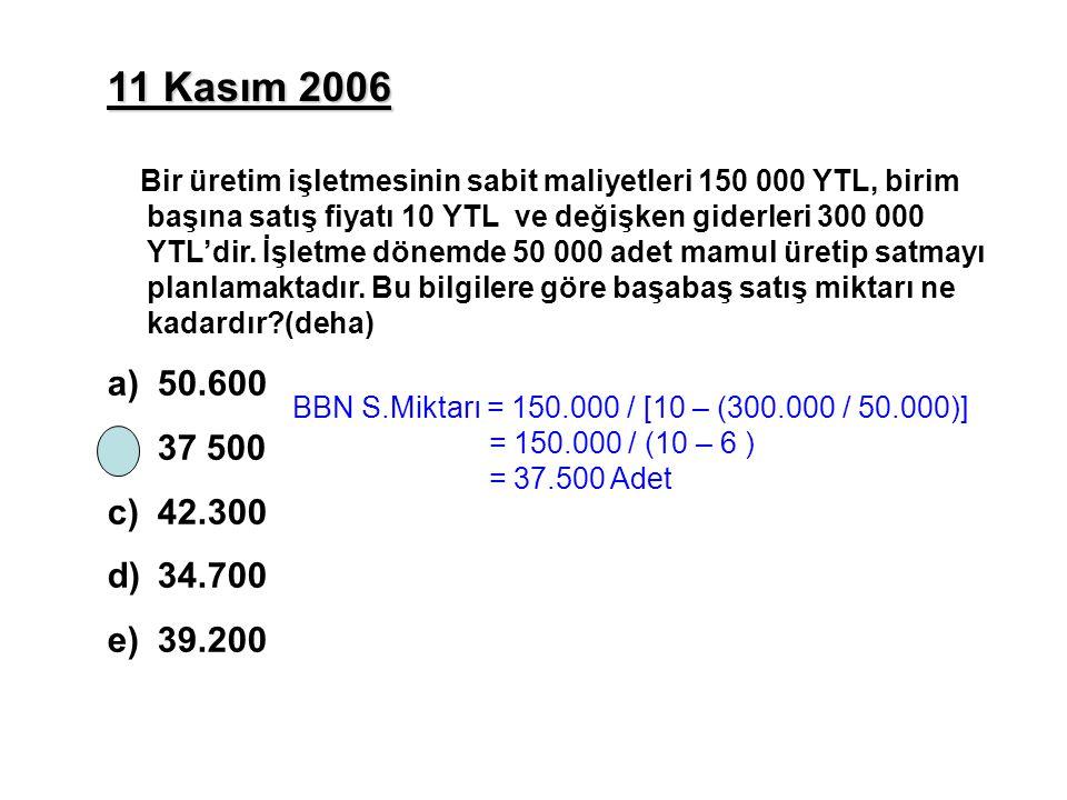 11 Kasım 2006 Bir üretim işletmesinin sabit maliyetleri 150 000 YTL, birim başına satış fiyatı 10 YTL ve değişken giderleri 300 000 YTL'dir.