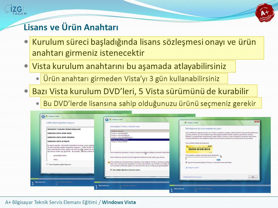 A+ Bilgisayar Teknik Servis Elemanı Eğitimi / Windows Vista Lisans ve Ürün Anahtarı Kurulum süreci başladığında lisans sözleşmesi onayı ve ürün anahta