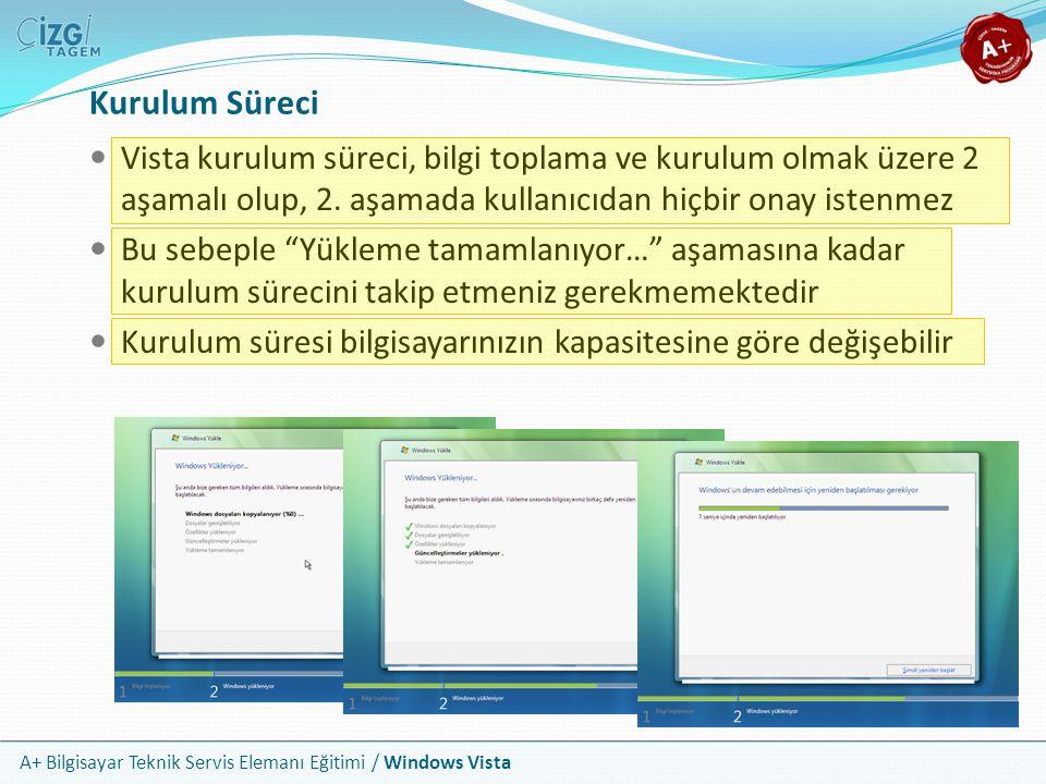 A+ Bilgisayar Teknik Servis Elemanı Eğitimi / Windows Vista Kurulum Süreci Vista kurulum süreci, bilgi toplama ve kurulum olmak üzere 2 aşamalı olup,