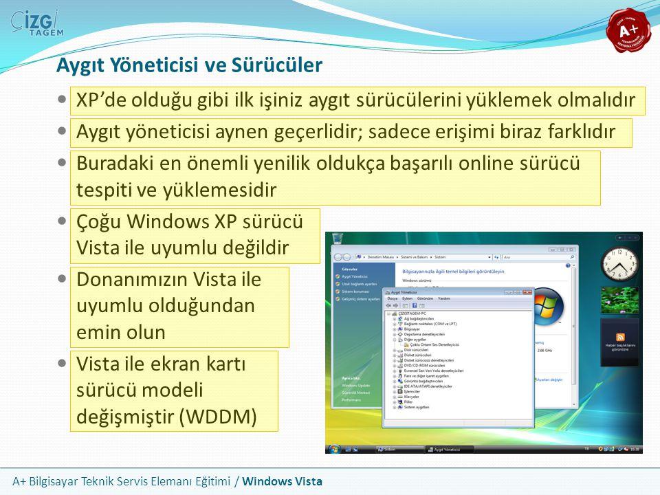A+ Bilgisayar Teknik Servis Elemanı Eğitimi / Windows Vista XP'de olduğu gibi ilk işiniz aygıt sürücülerini yüklemek olmalıdır Aygıt yöneticisi aynen