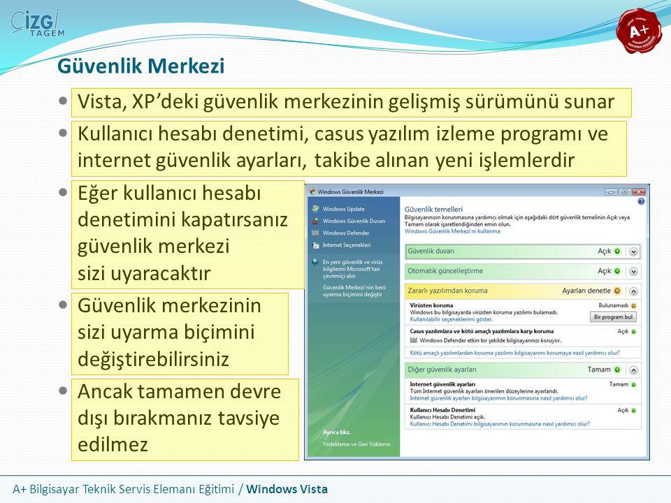 A+ Bilgisayar Teknik Servis Elemanı Eğitimi / Windows Vista Güvenlik Merkezi Vista, XP'deki güvenlik merkezinin gelişmiş sürümünü sunar Kullanıcı hesa