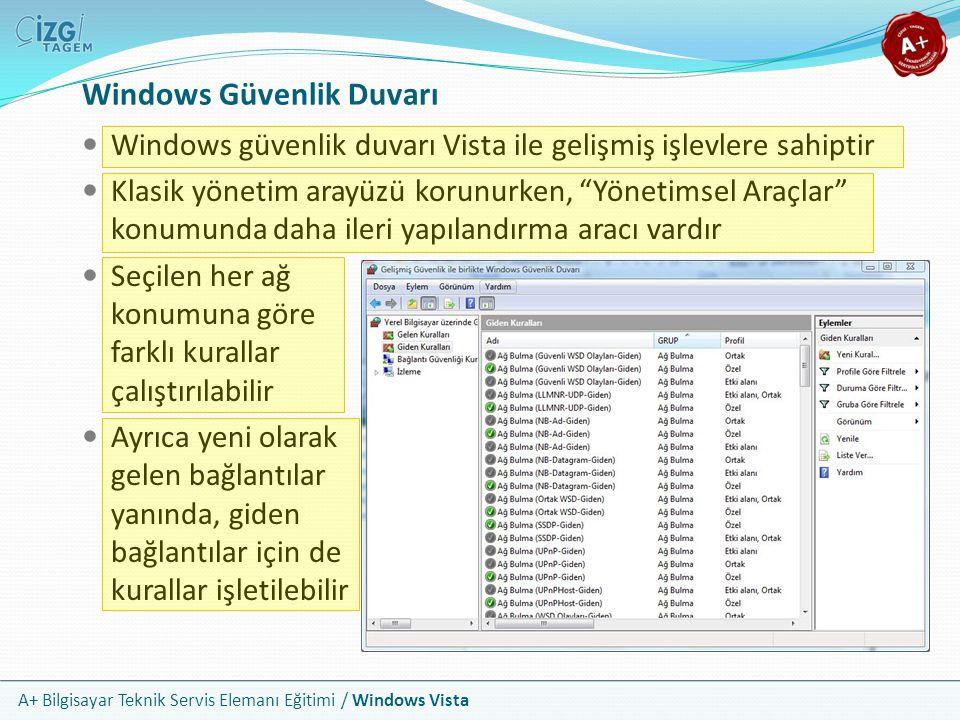 A+ Bilgisayar Teknik Servis Elemanı Eğitimi / Windows Vista Windows Güvenlik Duvarı Windows güvenlik duvarı Vista ile gelişmiş işlevlere sahiptir Klas